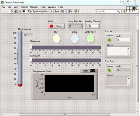 temperature using arduino and labview electronics arduino electronics projects