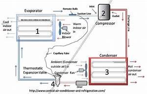Central Air Conditioner Parts Diagram