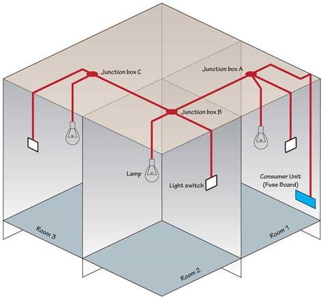 ceiling light junction box r lighting