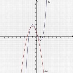 Mitternachtsformel Berechnen : zwei funktionen einzeichnen und nullstellen berechnen f x x 3 3x 1 g x 1 5x 2 3x 1 ~ Themetempest.com Abrechnung
