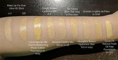 Foundation Luminous Silk Armani Swatches Skin Dupes