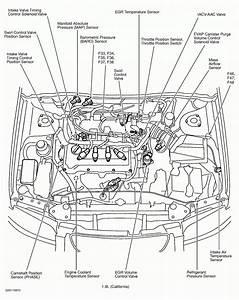 Northstar Engine Diagram Manual Di 2020  Dengan Gambar