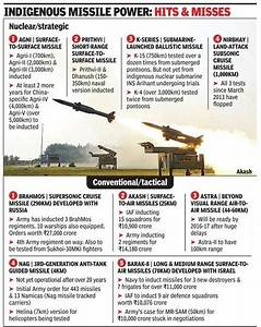 Did India made a bad decision by buying S400 from Russia ...
