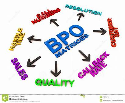 Bpo Matrices Outsourcing Process Matrix Clipart Tabelle