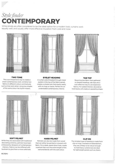Contemporary window treatment drawings | Interiors