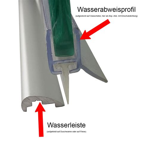 Wasserabweisprofil Inkl Endkappen + Einschubdichtung
