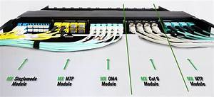 Introducing The New Mx Series Cat 6    Cat 6a Modular Cassette