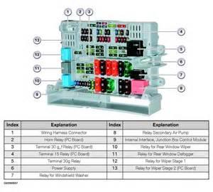 similiar 2007 bmw 320i fuse diagram keywords e90 fuse diagram e90 wiring diagrams for car or truck
