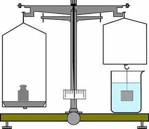 Wasser Berechnen : dichtebestimmung ~ Themetempest.com Abrechnung