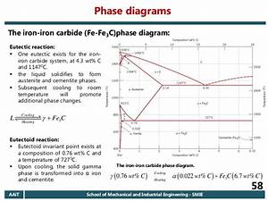 2006 E C  Aait Materials I Regular Chapter 6 Introduction To Phase D U2026