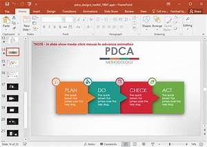 Animated Pdca Powerpoint Template