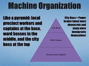 Gallery Political Machine Pyramid