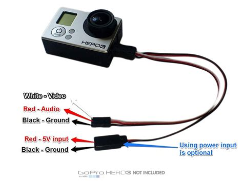 cable video  alimentation pour gopro  mini usb gpr beefpv droneshop