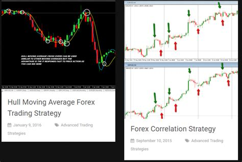 currency trading strategies advanced course in forex trading etyhiqykyzar web fc2