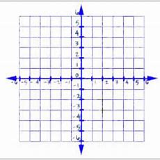 Sixth Grade Lesson Graphing Integers On The Coordinate Grid