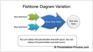 powerpoint fishbone