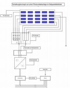 Solarzelle Für Gartenhaus : datei wikipedia ~ Lizthompson.info Haus und Dekorationen