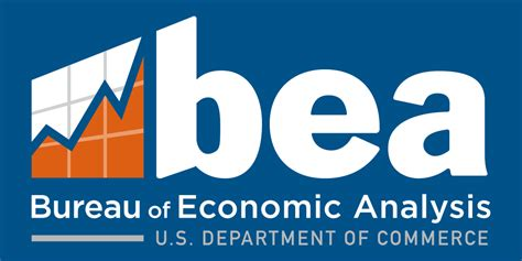 bea bureau guidelines for citing bea information