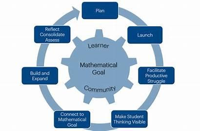 Math Responsive Teaching Cycle Upenn Gse Goal