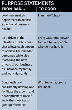 leadership statement  purpose