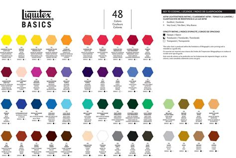 Color Mixing Chart Basic Acrylic Paint