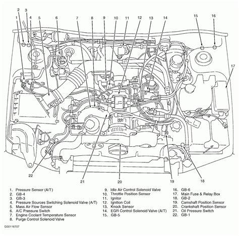 Subaru Outback Engine Diagram Wiring