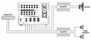 Car Application Diagrams