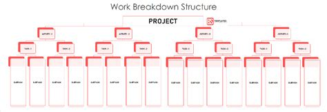 best visio template for wbs work breakdown structure wbs template free visio excel