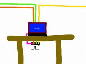 Kabel An Wand Befestigen : wie lan kabel an wand befestigen computer internet technik ~ Watch28wear.com Haus und Dekorationen