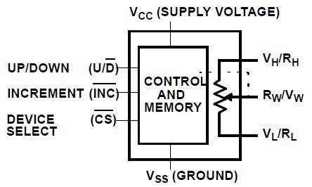 Microcontroller How Control Digitally