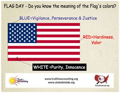 flag color meanings each color on the american flag represent go