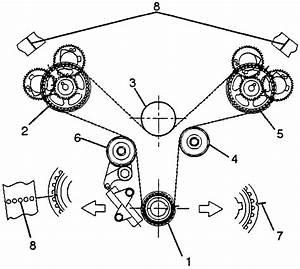 2003 Isuzu Rodeo Serpentine Belt Diagram