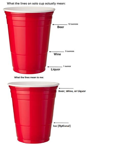 lines   solo cup meaning smirking pinterest
