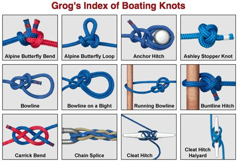 Boat How Many Knots by How To Tie A Knot
