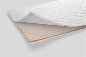 Viscoschaum Matratze Test : lag wien ergonomische matratzenauflagen und topper ~ Eleganceandgraceweddings.com Haus und Dekorationen