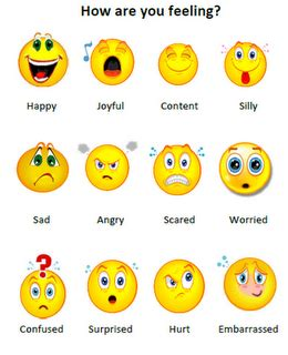 helping kids identify  hot feelings paperblog