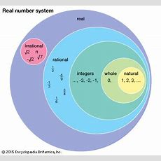 Real Number System  Kids  Britannica Kids  Homework Help