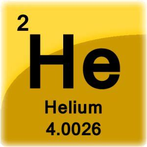 Get facts about the element helium. | Science notes