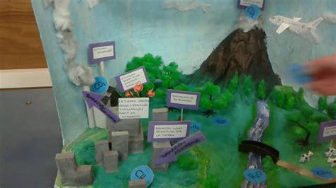 presentacion maqueta del calentamiento global proyecto