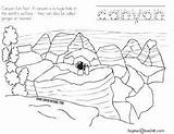 Canyon Grand National Coloring Then Start Arizona sketch template