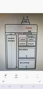 How I Run My Fluval 306 Filter  Little Diagram I Made  I