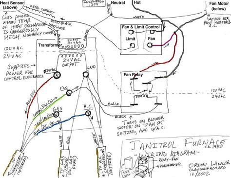 furnace blower wiring diagram wiring diagram and schematic diagram