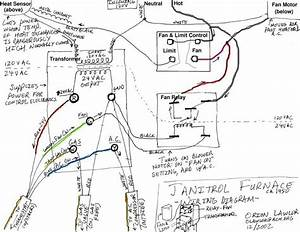 Furnace Blower Wiring Diagram Wiring Diagram And  Wiring