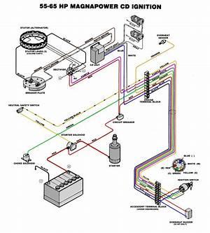 Bmw Hp2 Wiring Diagram Euripide 41242 Enotecaombrerosse It