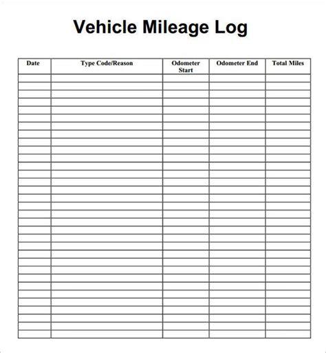image result  blank mileage log mileage logging