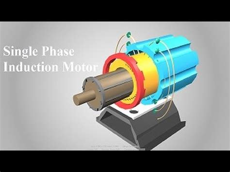 How Does Single Phase Induction Motor Work (construction