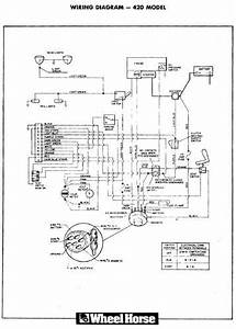 Tractor 1986 400-series Om Wiring Pdf - 1985-1990