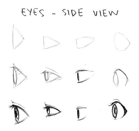 Anime Eyes From The Side Johnnybro S How To Draw Manga How To Draw Manga Eyes