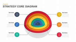 Strategy Core Diagram Keynote