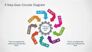 9 Steps Gear Circular Diagram Powerpoint Template